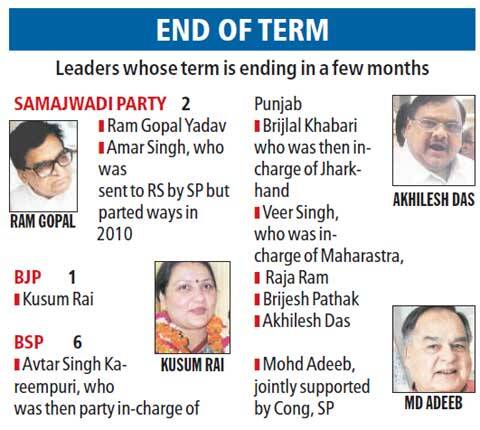 Leaders whose term is ending in a few months