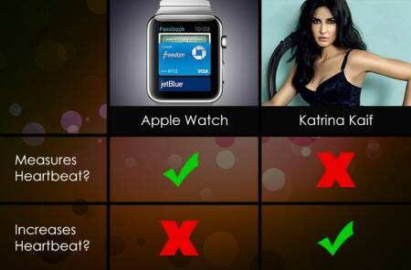 Express LOL: Apple Watch vs. everyday things