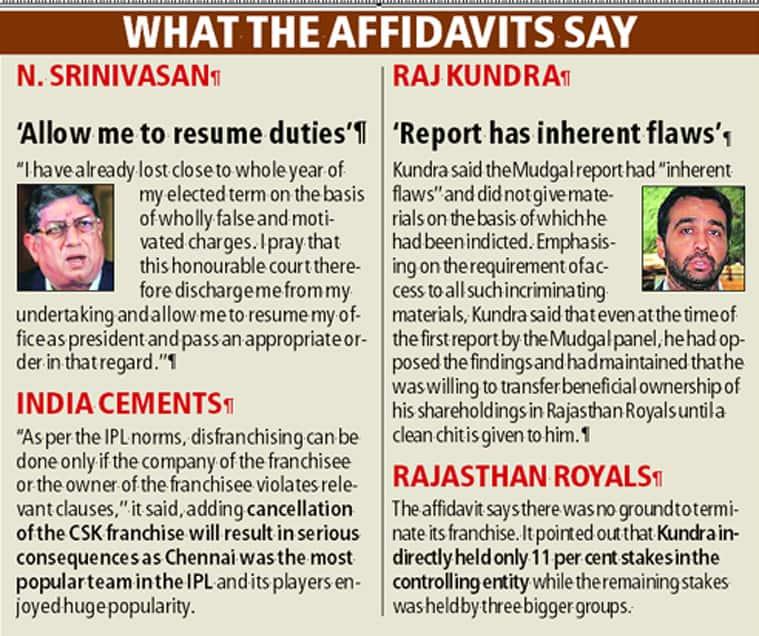affidavit-body