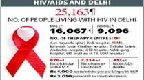 Plan to link benefits for HIV patients to Aadhar no.