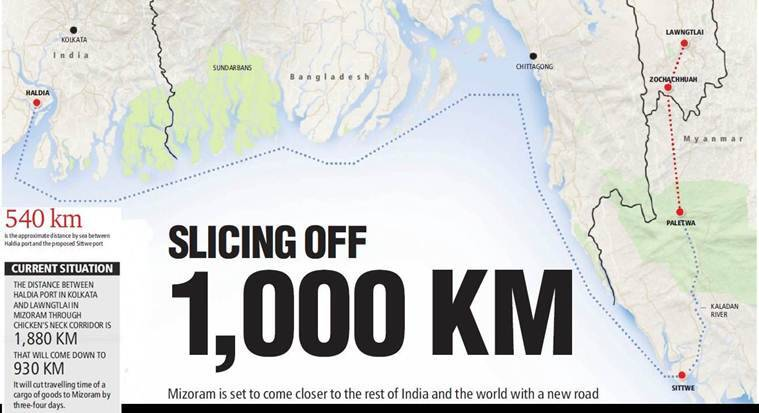 Slicing off 1000 km to bring mizoram closer to the world the mizoroute gumiabroncs Images