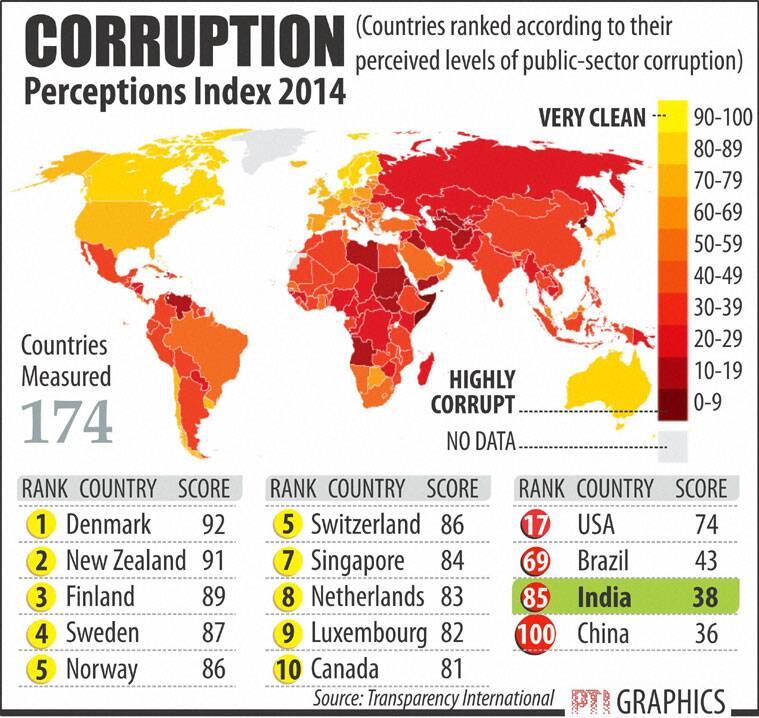 india as a communist country Place your vote on the top 10 list of worst countries to live in  officially the republic of india, is a country in south  the president of the communist party.