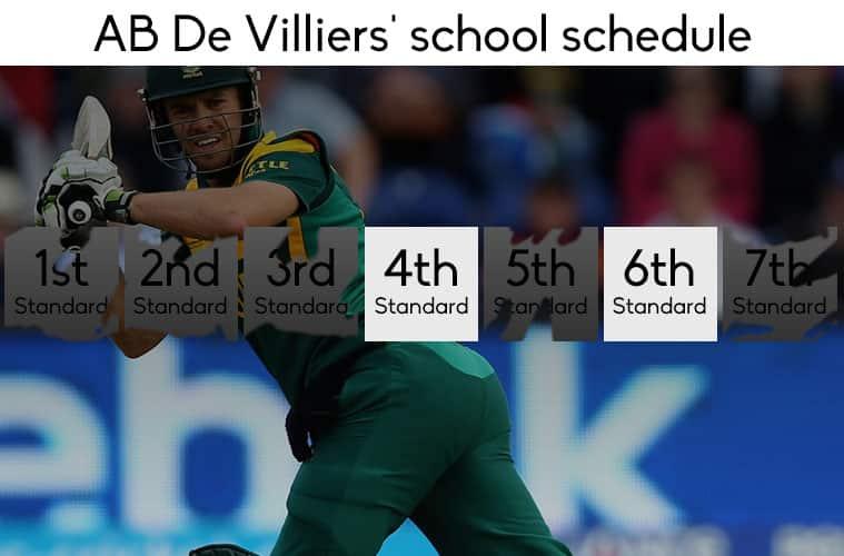 AB De Villiers 2