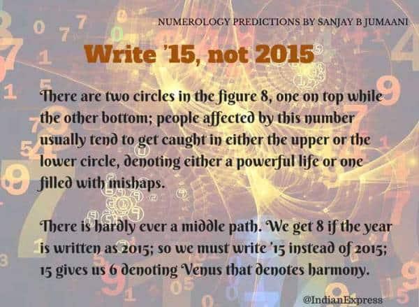 Sanjay B Jumaani's Numerology predictions