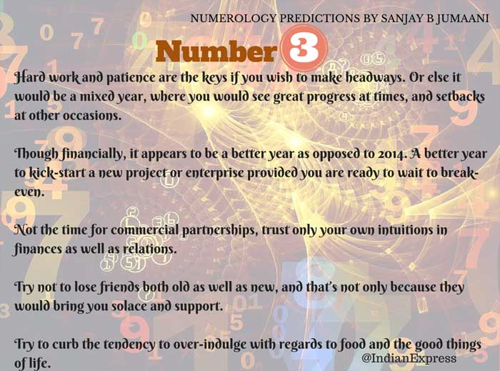 Find your numerology calculator photo 3