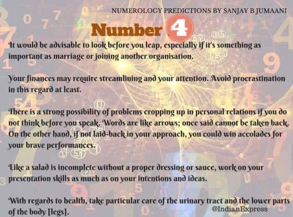 Sanjay B Jumaani's Numerology predictions for 2015