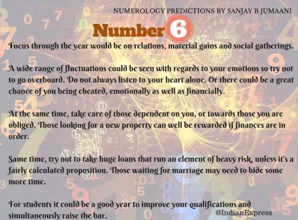 Numerology number chart meaning picture 2