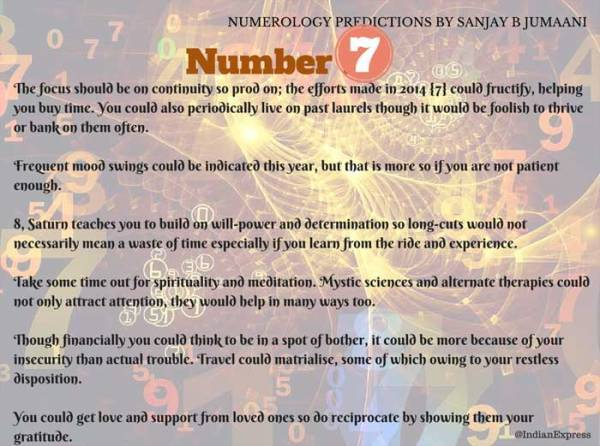 Indian numerology for number 3 photo 1