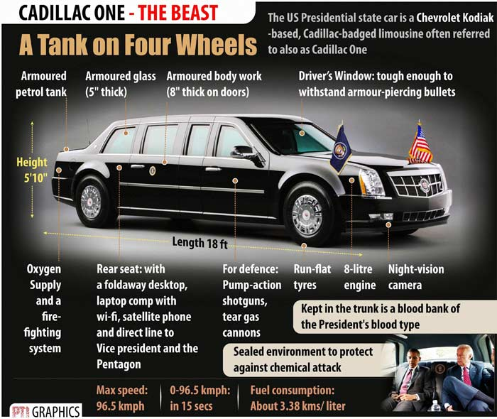 US President Barack Obama's 'Beast': All You Need To Know