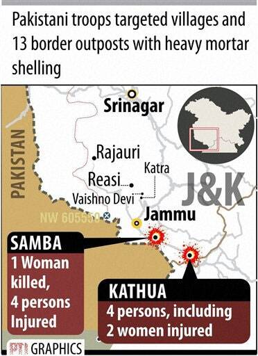 Pakistan troops targeted villages and 13 border outposts with heavy mortar shelling. (Source : PTI graphics)