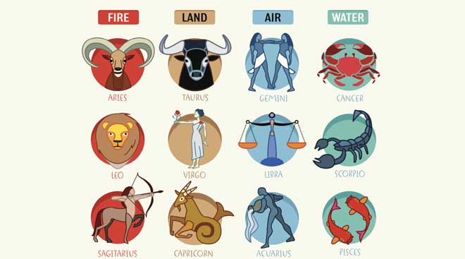 Zodiac signs, horoscope 2015, prediction 2015, predictions 2015, Astrology, Astrology predictions, New Year predictions, Aries prediction 2015, Taurus prediction 2015, Cancer prediction 2015, Gemini prediction 2015, Libra prediction 2015, Virgo prediction 2015, Capricorn prediction 2015, Sagittarius prediction 2015, Scorpio prediction 2015, Pisces prediction 2015, Aquarius prediction 2015, Leo prediction 2015