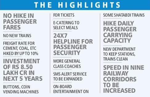 rail budget, rail budget 2015, railway budget, railway budget 2015, rail budget 2015 india, Suresh Prabhu, suresh prabhu news, suresh prabhu rail budget