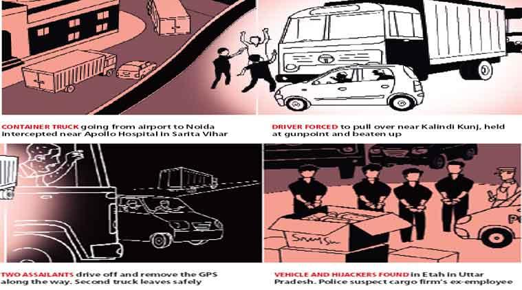 robbery, samsung truck robbery, samsung mobile truck robbery, noida robbery, delhi robbery, delhi news