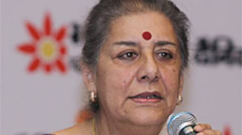 Congress MP Ambika Soni.