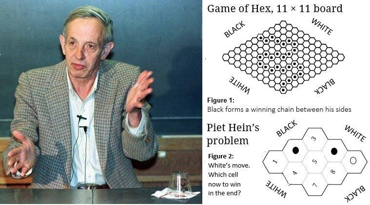 essays on game theory nash Lloyd shapley was born on june 2, 1923 while a graduate student, shapley invented the board game so long sucker, along with mel hausner, john forbes nash, and martin a game-theoretic analysis [1994] (with robert aumann), in essays in game theory: in honor of michael maschler.