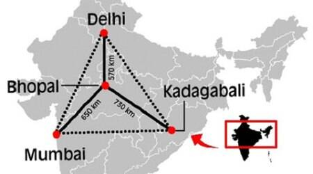 Problematics, indian express problematics, express problematics, maths blog, india news, delhi news, indian express blogs