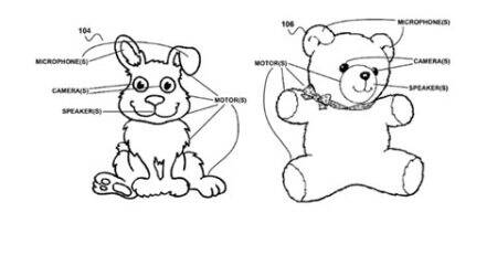 Google patent plans to turn your teddy into a remote