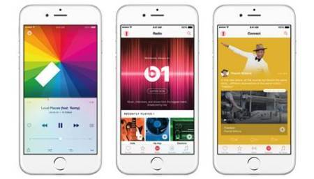 Apple, Apple Music, Apple Music India