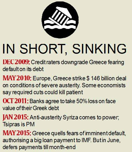Greece, Greece banks, Greece banks closure, Greece protests, Greece economy, Greece ATM limits, Greece limits withdrawals, Greece ATM withdrawals, Greece banks shut, European central bank, Greece loans, economy Greece, europe news, economy news, world news, indian express news