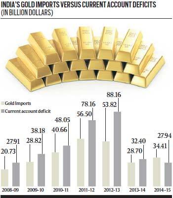 gold-pic