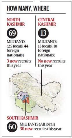 kashmir-militants