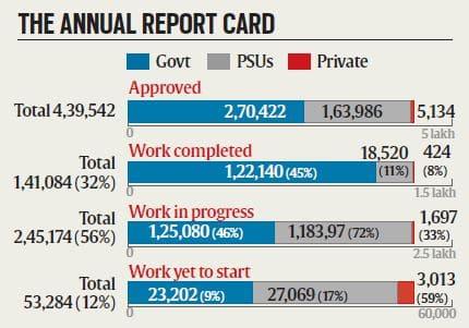 Swachh Vidyalaya: Report Card. Image Courtesy: IndianExpress