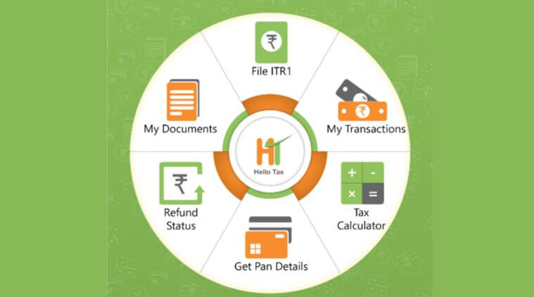Hello Tax, Income Tax Returns, ITR filing app, income tax app, ITR android app, technology news