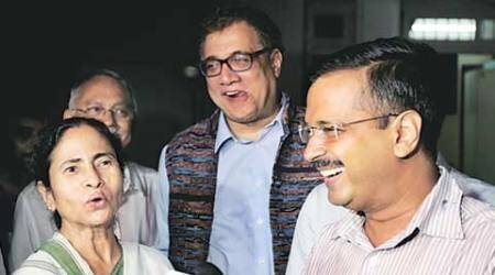 mamata banerjee, AAP, Arvind kejriwal, planning commission, plannign commission dissolution, kolkata news, indian express