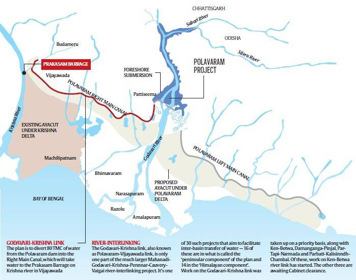 Godavari And Krishna Rivers Interlink When Two Rivers Meet The - Ap rivers map