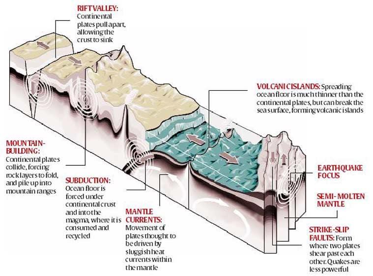earthquake.jpg759