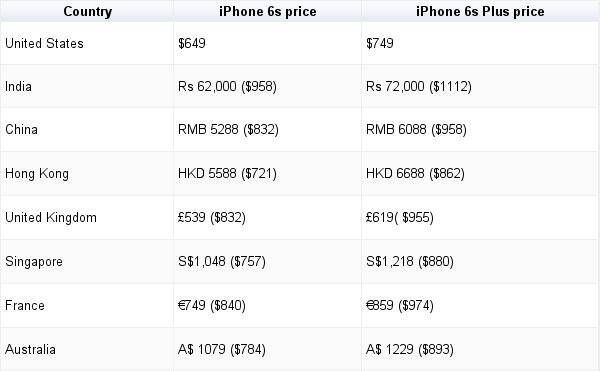 iPhone6s_PRICING