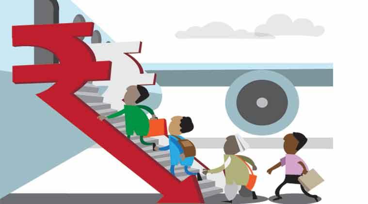 air tickets, air ticket price, air fare, civil aviation, civil aviation ministry, regional connectivity scheme, RCS, indian express, business news