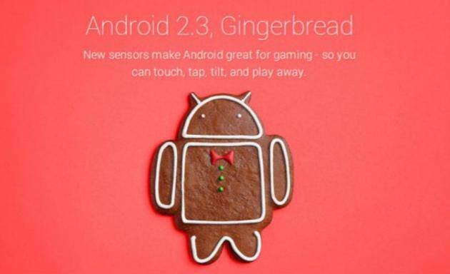 Android, Android Marshmallow, Android Lollipop, Android Kitkat, Android JellyBean, Android Ice Cream Sandwich, Android Honeycomb, Android Gingerbread, Android Froyo, Android Eclair, Android Donut, Android Cupcake, Android names, Android versions, tech news, technology