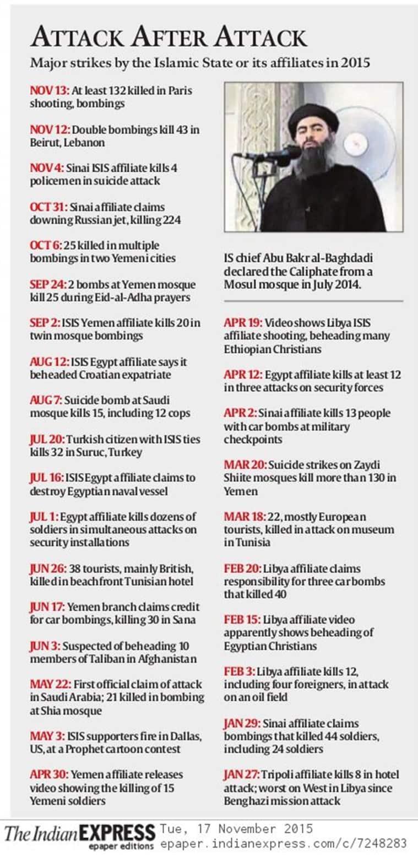 attacks-list