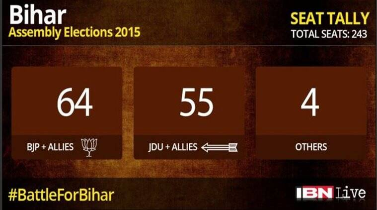 CNN-IBN projection at 9:04 am. (Source: CNN-IBN Twitter feed)