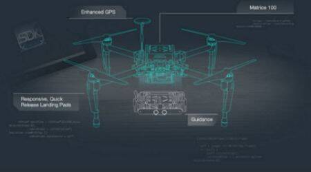 DJI, drones, drones new technology, Geospatial Environment Online, GEO, DJI drone update, DJI new drone application, technology, technology news