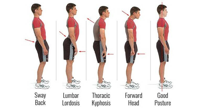 Posture Perfect: Are you standing the right way?   The ...
