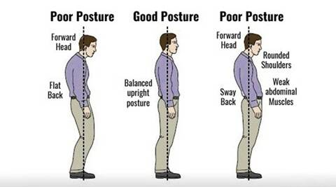 Posture Perfect Are You Standing The Right Way