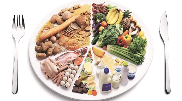 balanced diet759