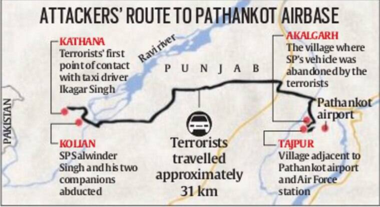 pathankot attacks, punjab attack, punjab terror attack, pathankot airbase attack, pathankot explained, pathankot live, punjba attack live, india terror attack, india airbase attack