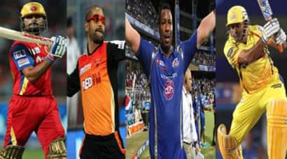IPL, IPL 2016, IPL 9, Virat Kohli, Kohli, RCB, Kohli RCB, MS Dhoni, Dhoni, Bangalore IPL, IPL Bangalore, Royal Challengers Bangalore, ipl salaries, virat kohli salaries, cricket news, cricket photos, cricket
