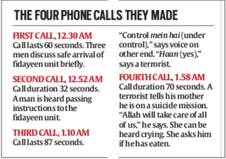 pathankot attacks, punjab attack, punjab terror attack, pathankot airbase attack, pathankot explained, pathankot live, punjba attack live, india terror attack, india airbase attack