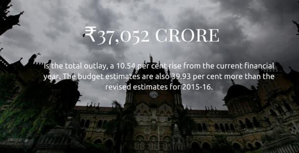 BMC, BMC budget, Mumbai budget