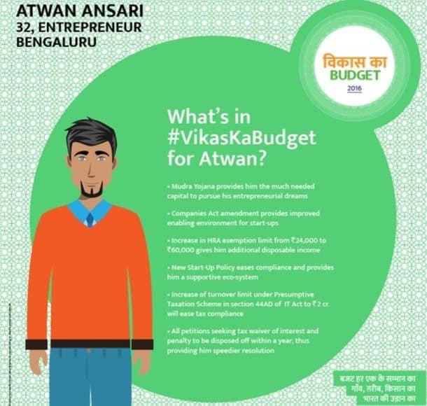 budget, Budget 2016, Budget 2016 india, budget session 2016, budget session, #VikasKaBudget, modi budget, PM Modi budget, union budget 2016, budget news, arun jaitley, arun jaitley budget, arun jaitley budget news, india news, business news