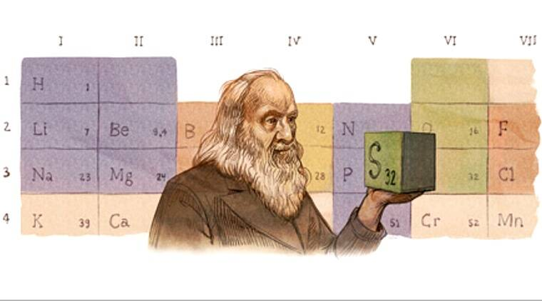 Google doodles in honour of periodic table creator on his 182nd google doodles in honour of periodic table creator on his 182nd birthday the indian express urtaz Choice Image