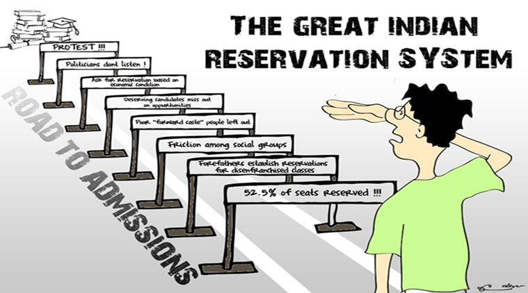 reservation in private sector, reservation