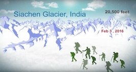 Explained: The Miraculous Rescue Of The Siachen Soldier