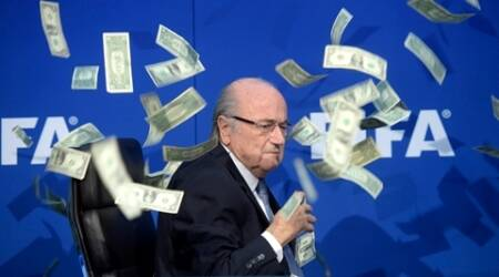 Soccer FIFA Finances