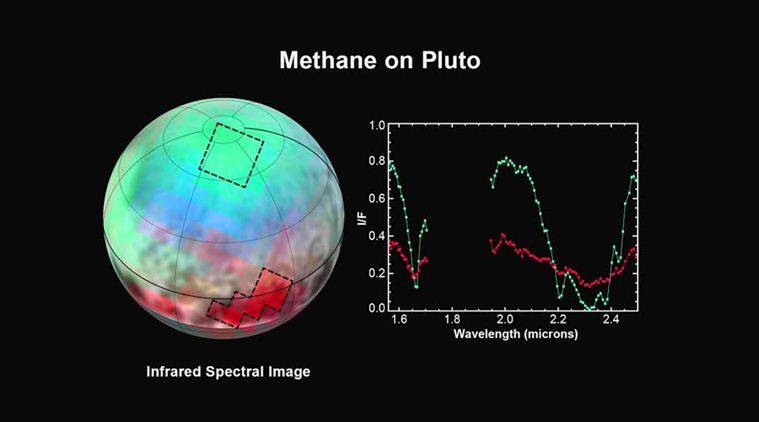 NASA, Pluto, New Horizons Spacecraft, Pluto flyby, Icy methane on Pluto peak, dwarf planet, science, space, tech news, technology