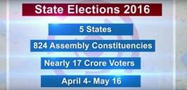 State Elections 2016: The Schedule